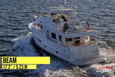 610 MY BoatTest Test Video